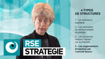 video Orsys - Formation rse-strategie-orsys