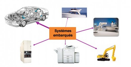 systemes embarques 1